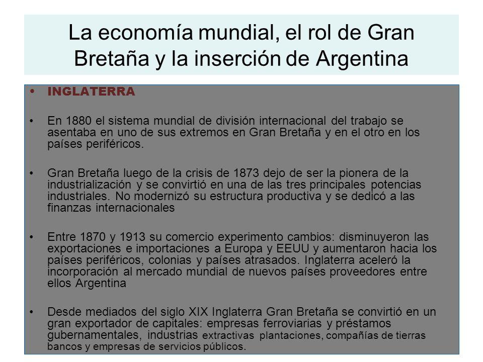 La economía mundial, el rol de Gran Bretaña y la inserción de Argentina