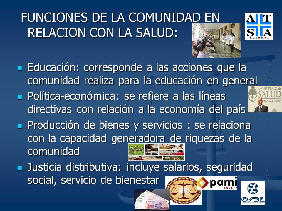 FUNCIONES DE LA COMUNIDAD EN RELACION CON LA SALUD: