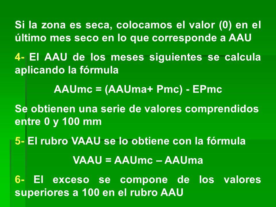 AAUmc = (AAUma+ Pmc) - EPmc