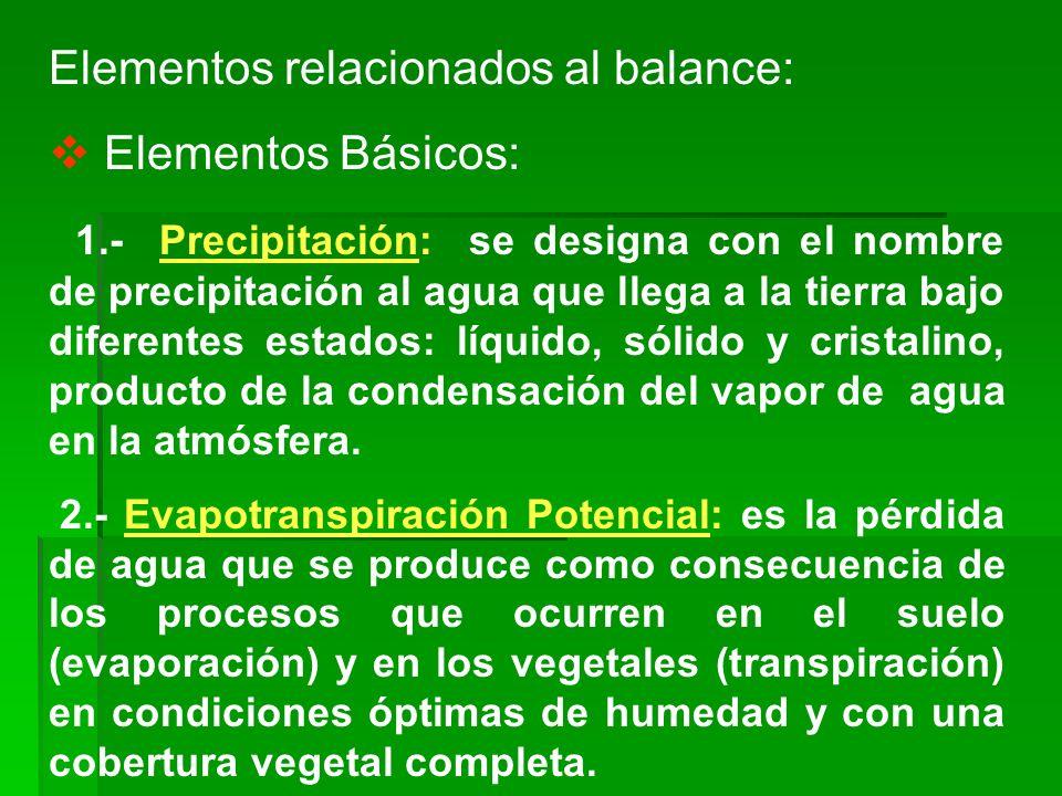 Elementos relacionados al balance: Elementos Básicos: