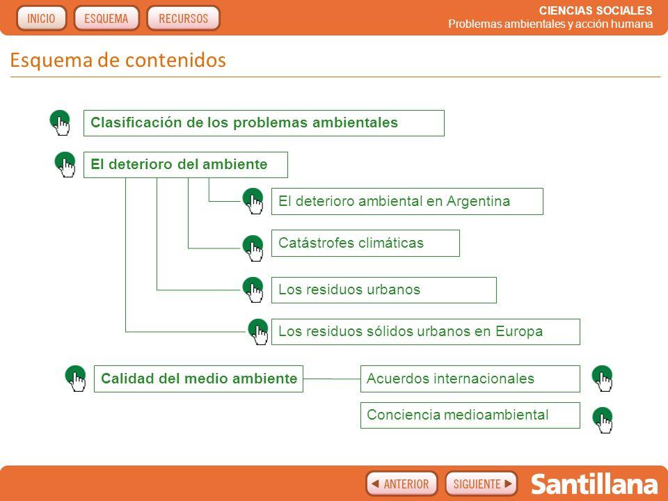 Esquema de contenidos Clasificación de los problemas ambientales