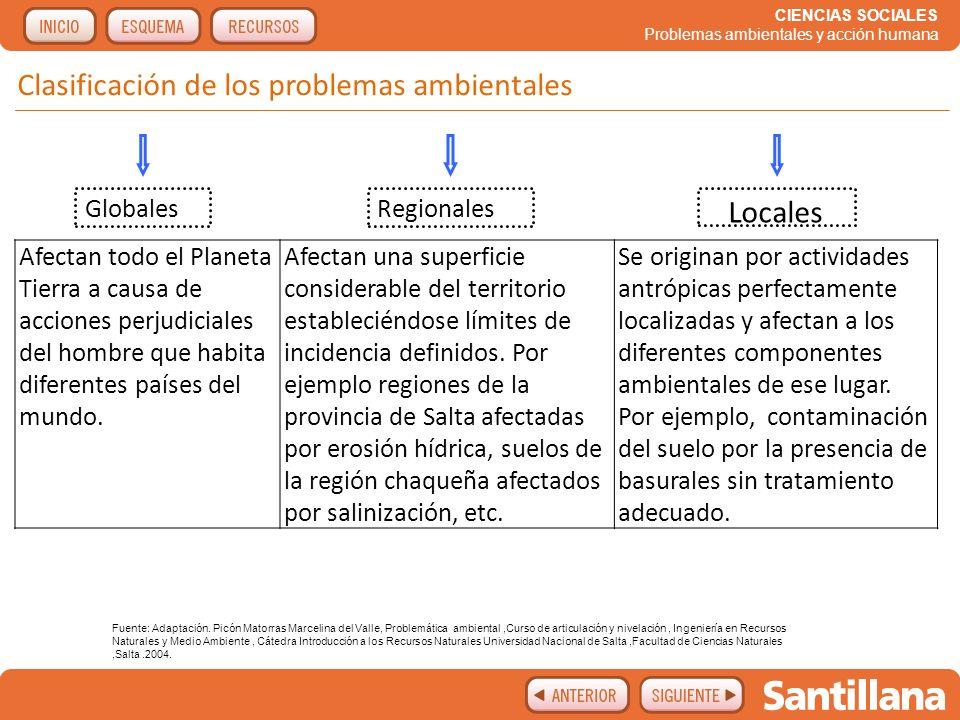 Clasificación de los problemas ambientales
