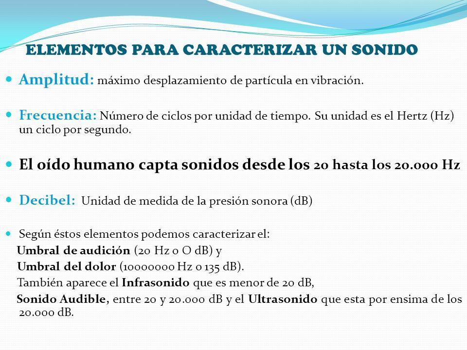 ELEMENTOS PARA CARACTERIZAR UN SONIDO