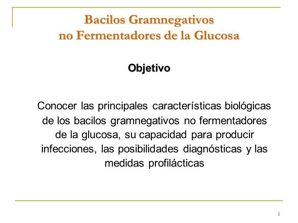 Bacilos Gramnegativos no Fermentadores de la Glucosa