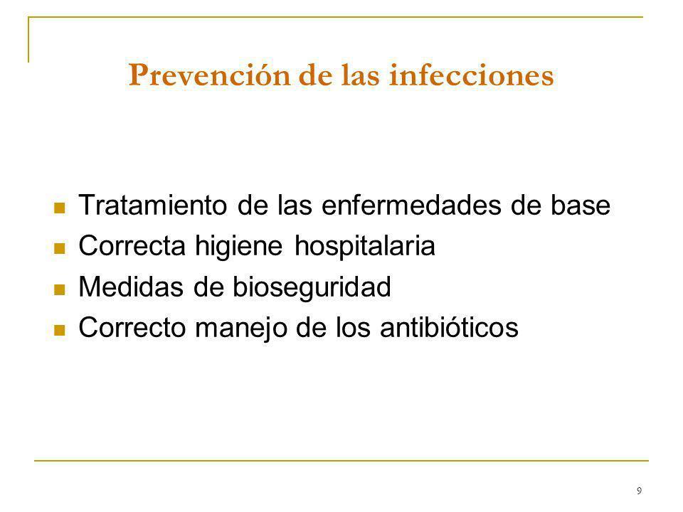 Prevención de las infecciones