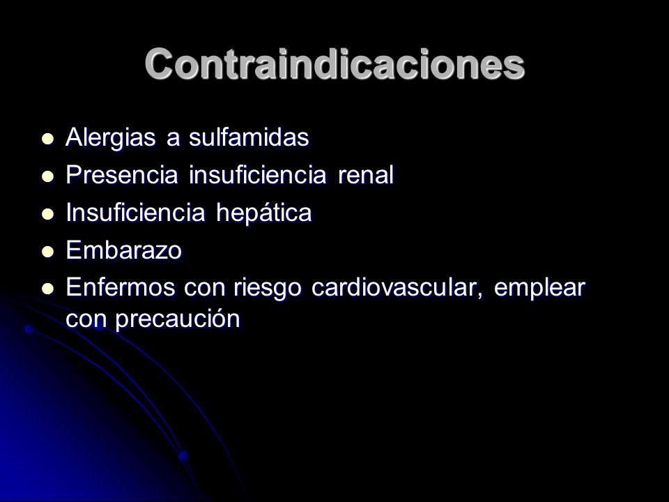 Contraindicaciones Alergias a sulfamidas Presencia insuficiencia renal