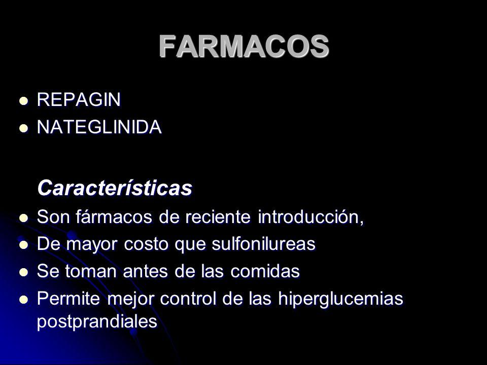 FARMACOS Características REPAGIN NATEGLINIDA