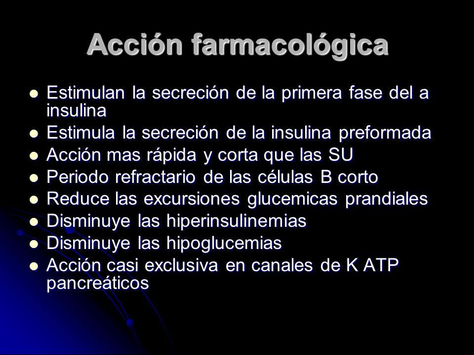 Acción farmacológica Estimulan la secreción de la primera fase del a insulina. Estimula la secreción de la insulina preformada.