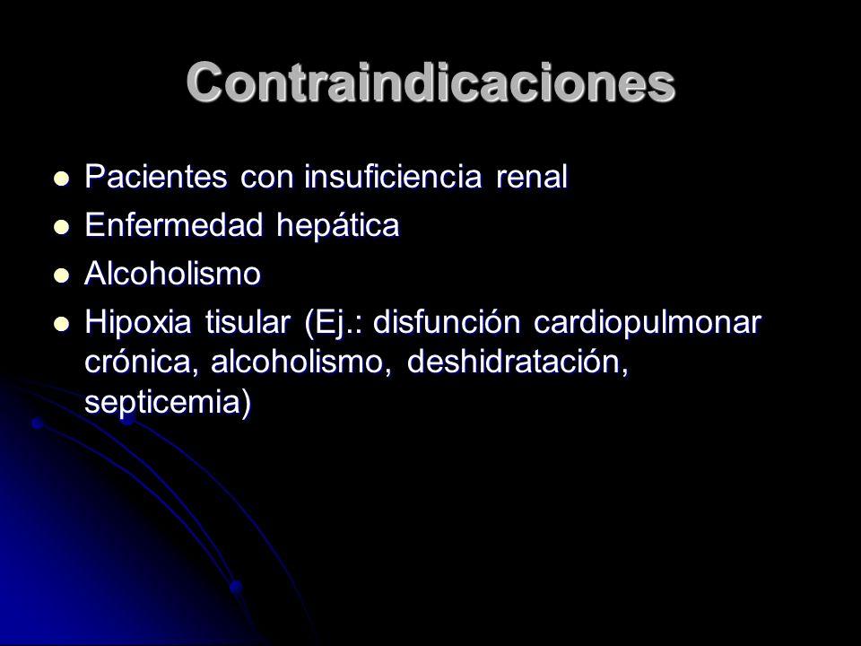 Contraindicaciones Pacientes con insuficiencia renal
