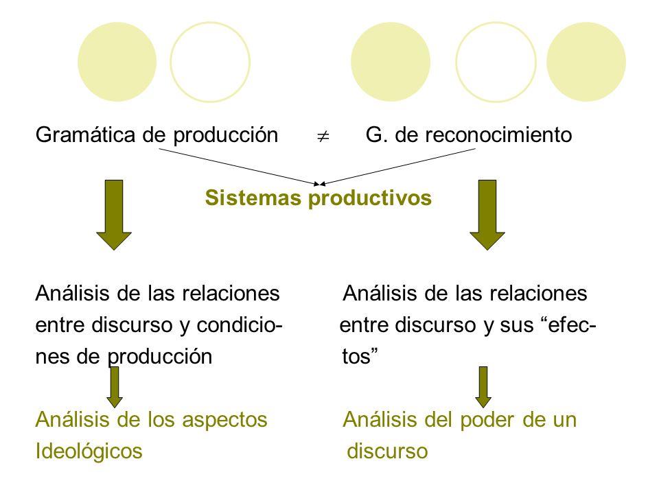 Gramática de producción  G. de reconocimiento