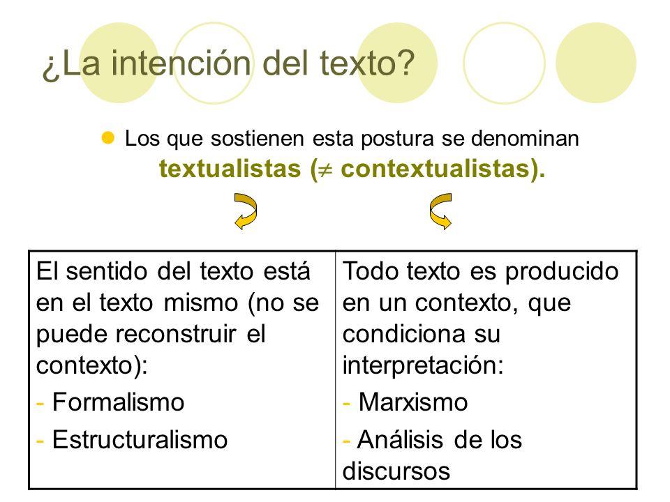 ¿La intención del texto