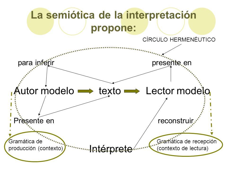 La semiótica de la interpretación propone: