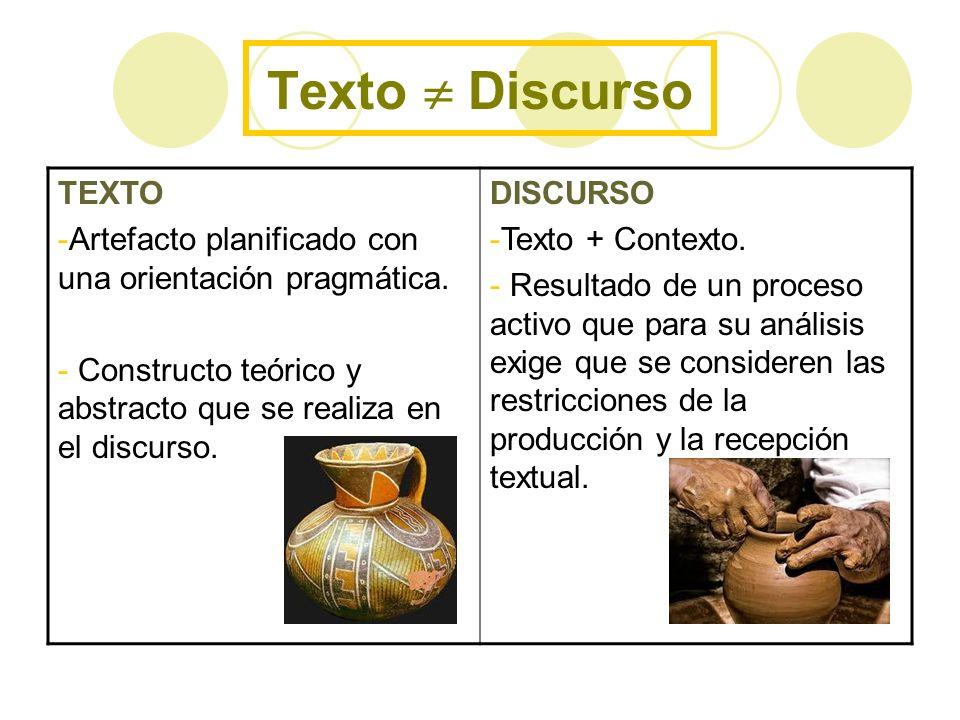 Texto  Discurso TEXTO. Artefacto planificado con una orientación pragmática. Constructo teórico y abstracto que se realiza en el discurso.