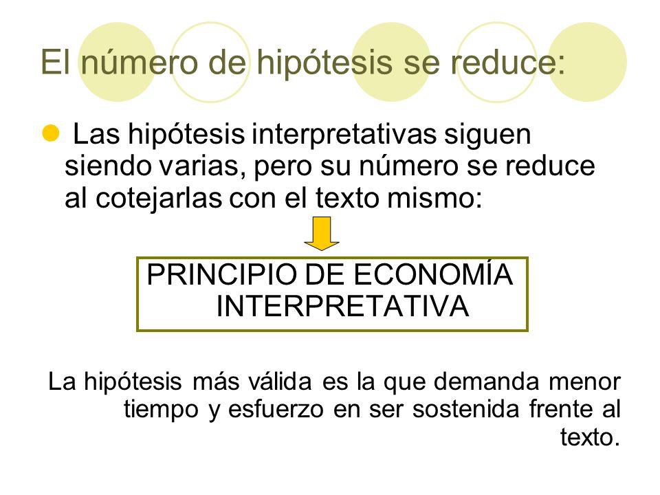 El número de hipótesis se reduce: