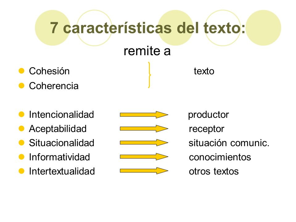 7 características del texto:
