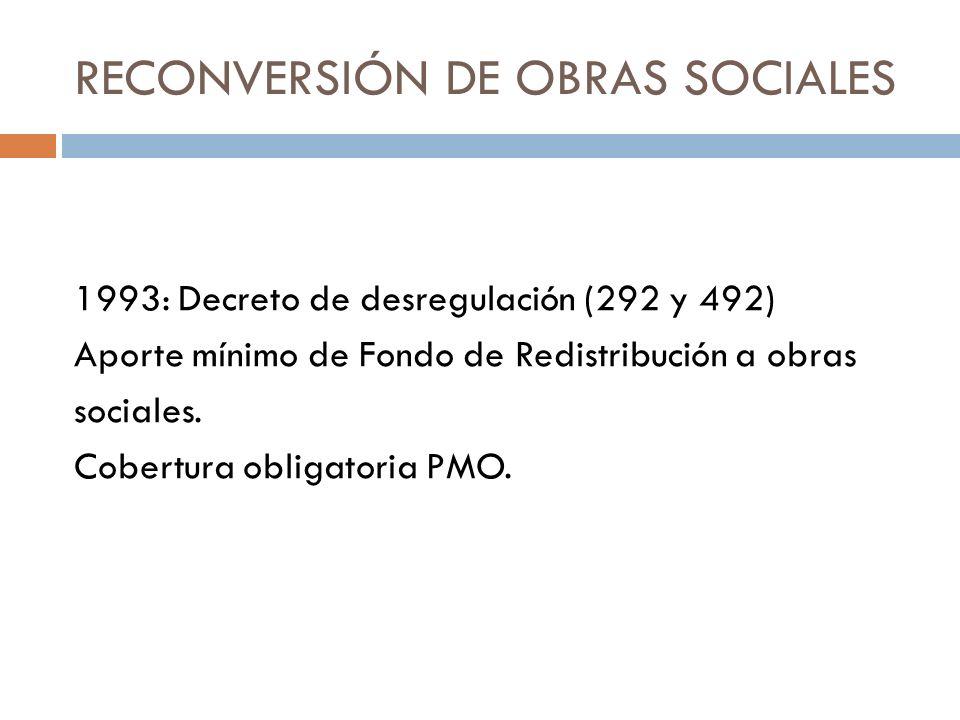 RECONVERSIÓN DE OBRAS SOCIALES