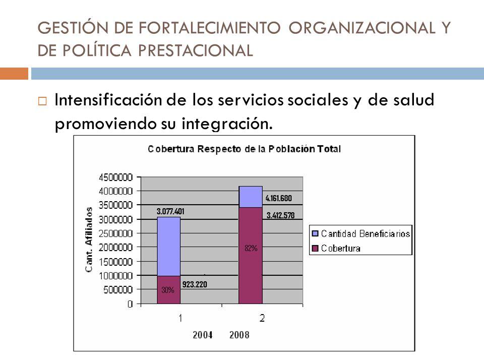 GESTIÓN DE FORTALECIMIENTO ORGANIZACIONAL Y DE POLÍTICA PRESTACIONAL