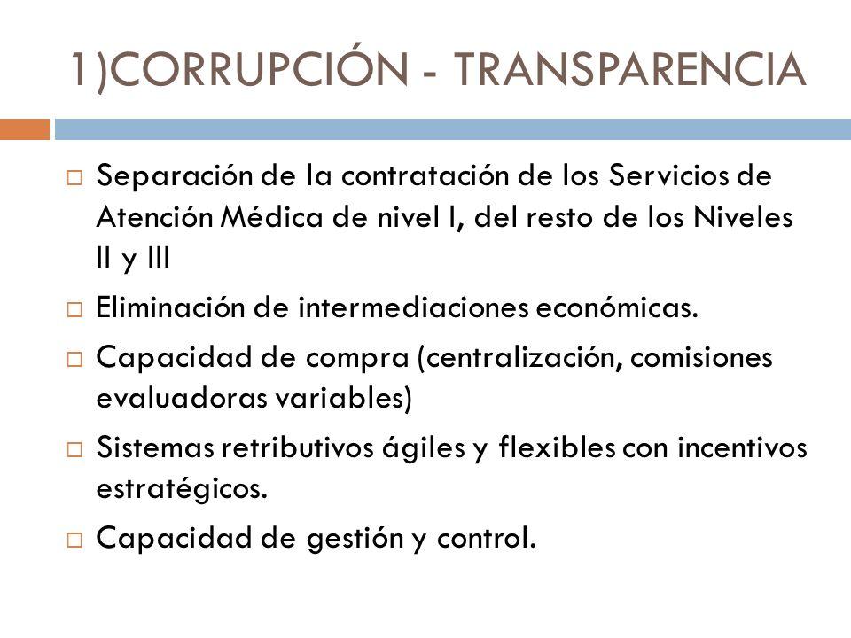 1)CORRUPCIÓN - TRANSPARENCIA