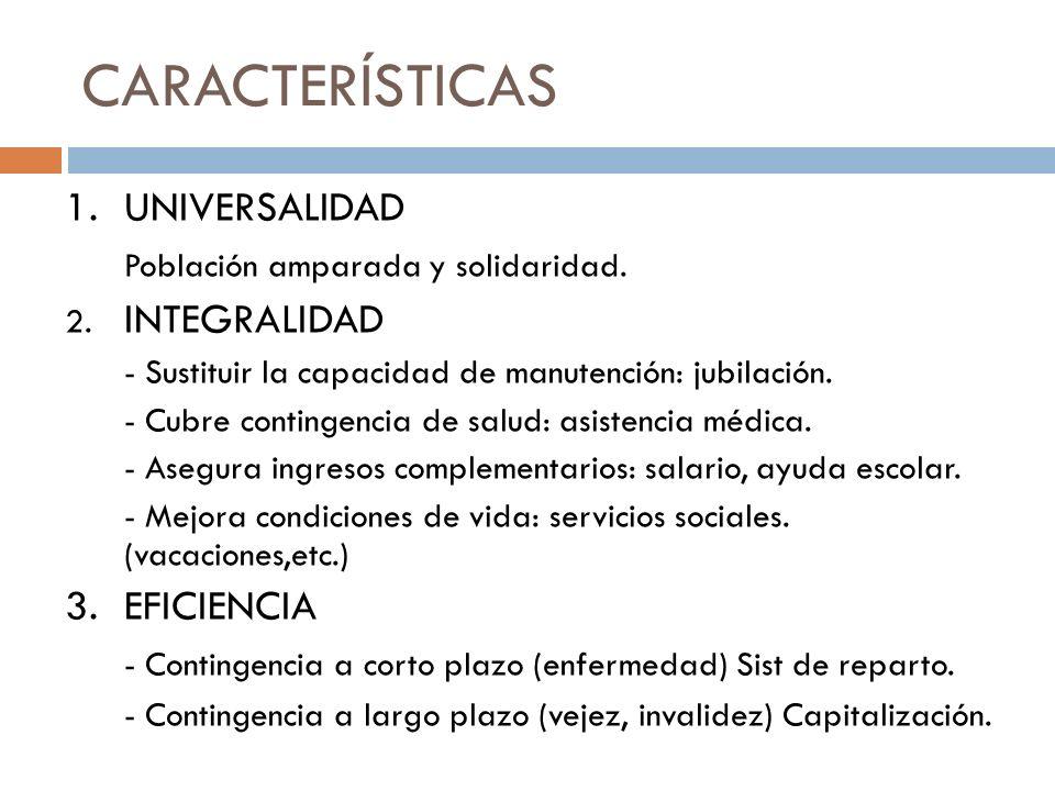 CARACTERÍSTICAS 1. UNIVERSALIDAD Población amparada y solidaridad.