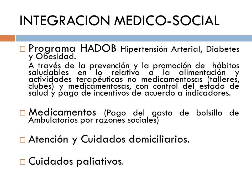INTEGRACION MEDICO-SOCIAL