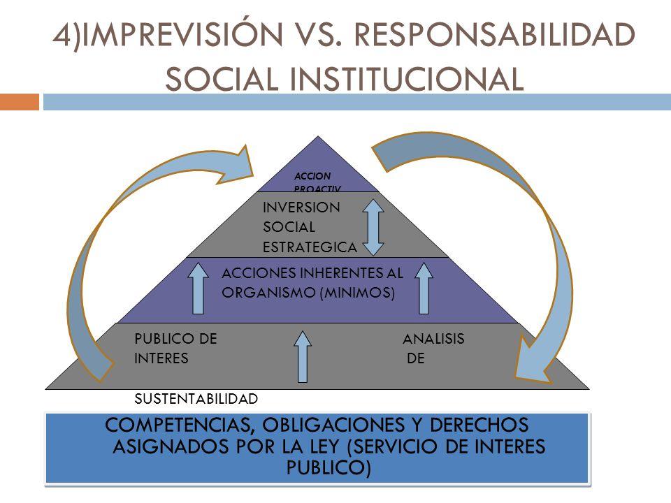 4)IMPREVISIÓN VS. RESPONSABILIDAD SOCIAL INSTITUCIONAL
