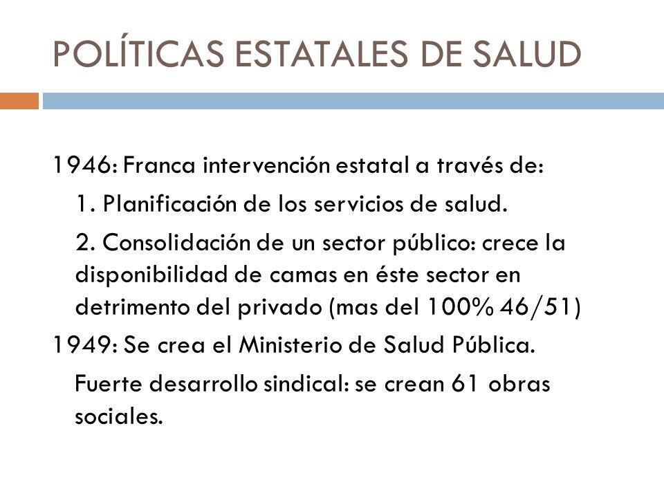 POLÍTICAS ESTATALES DE SALUD