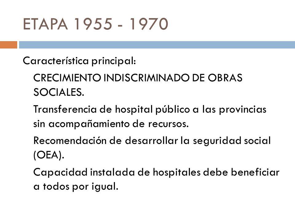 ETAPA 1955 - 1970