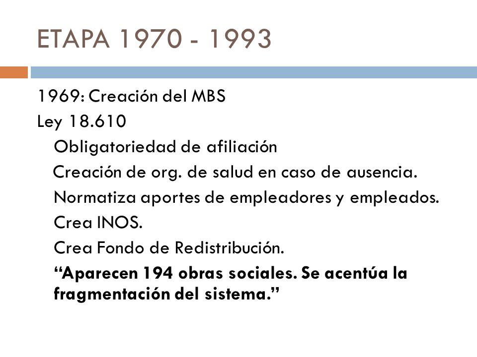 ETAPA 1970 - 1993