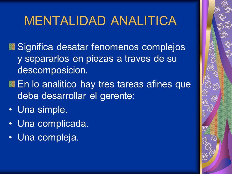 MENTALIDAD ANALITICA Significa desatar fenomenos complejos y separarlos en piezas a traves de su descomposicion.