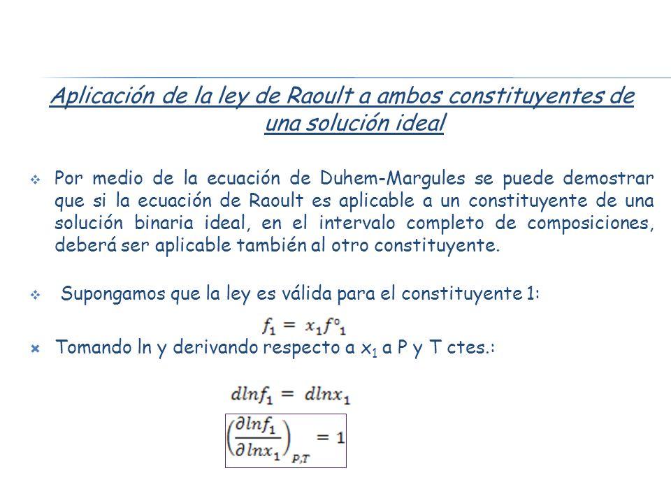 Aplicación de la ley de Raoult a ambos constituyentes de una solución ideal