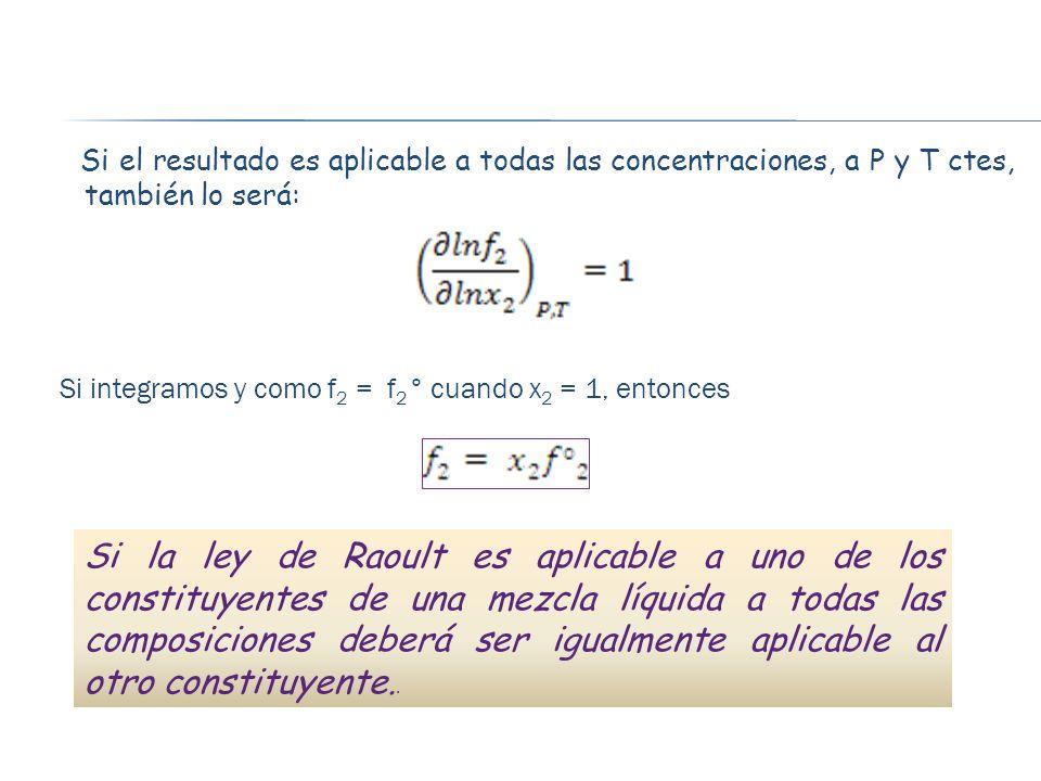 Si el resultado es aplicable a todas las concentraciones, a P y T ctes, también lo será: