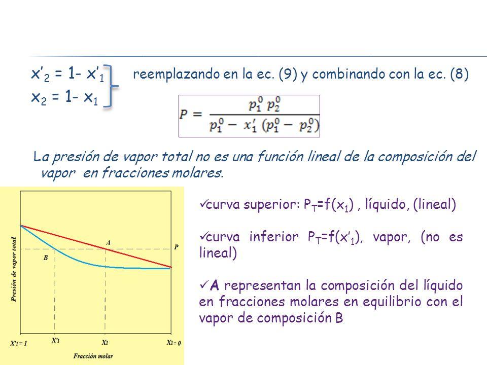 x'2 = 1- x'1 reemplazando en la ec. (9) y combinando con la ec. (8)
