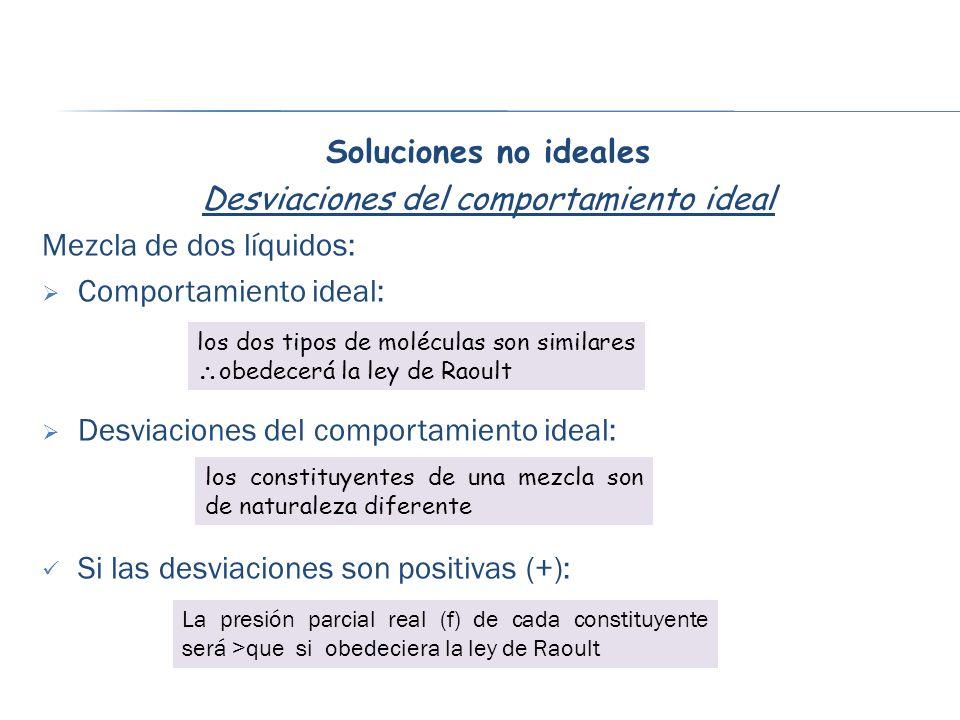 Desviaciones del comportamiento ideal