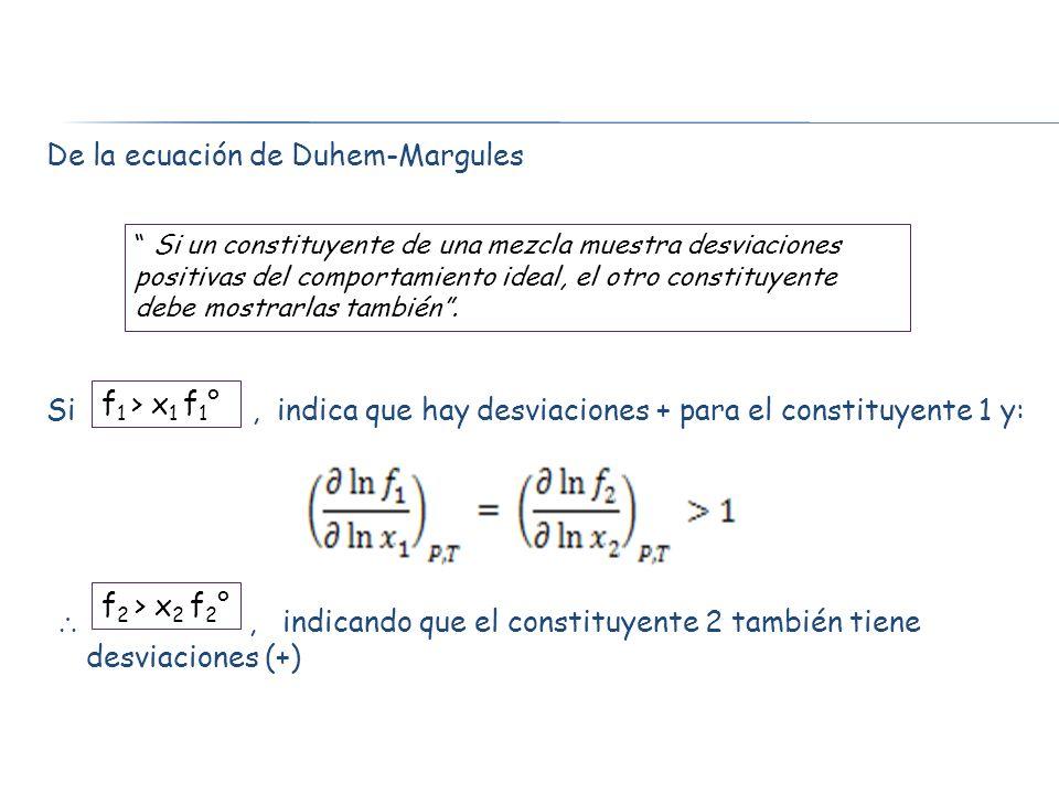 De la ecuación de Duhem-Margules Si , indica que hay desviaciones + para el constituyente 1 y:  , indicando que el constituyente 2 también tiene desviaciones (+)