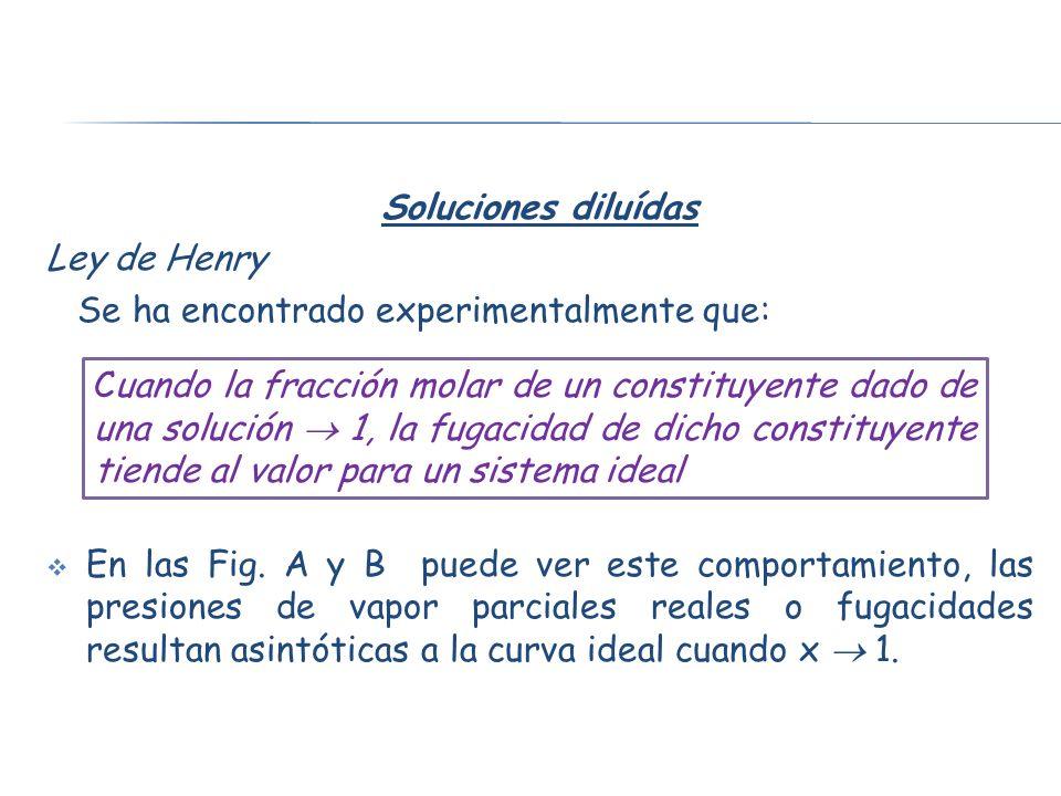 Soluciones diluídas Ley de Henry. Se ha encontrado experimentalmente que: