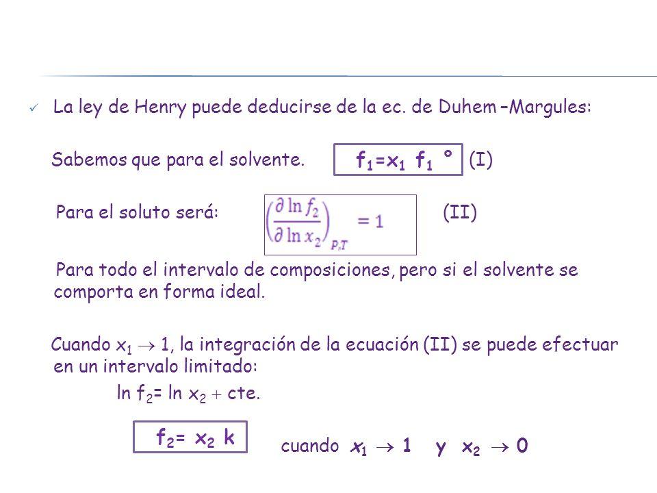 La ley de Henry puede deducirse de la ec. de Duhem –Margules: