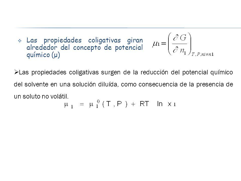 Las propiedades coligativas giran alrededor del concepto de potencial químico (μ)