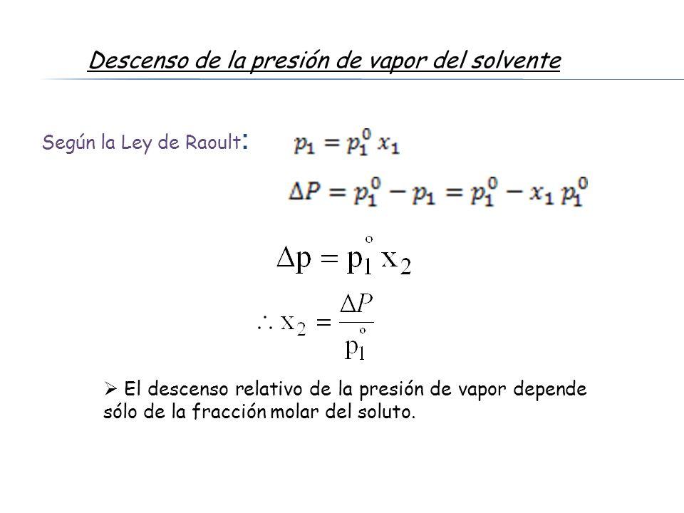 Descenso de la presión de vapor del solvente