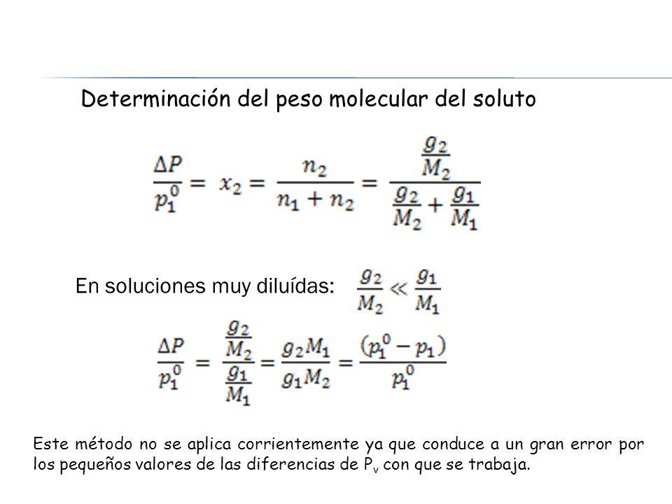 Determinación del peso molecular del soluto