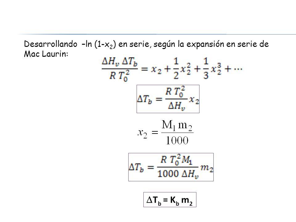 Desarrollando –ln (1-x2) en serie, según la expansión en serie de