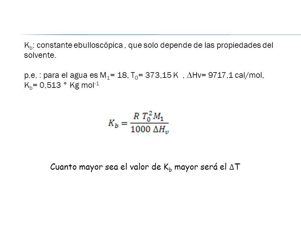 Kb: constante ebulloscópica , que solo depende de las propiedades del solvente.