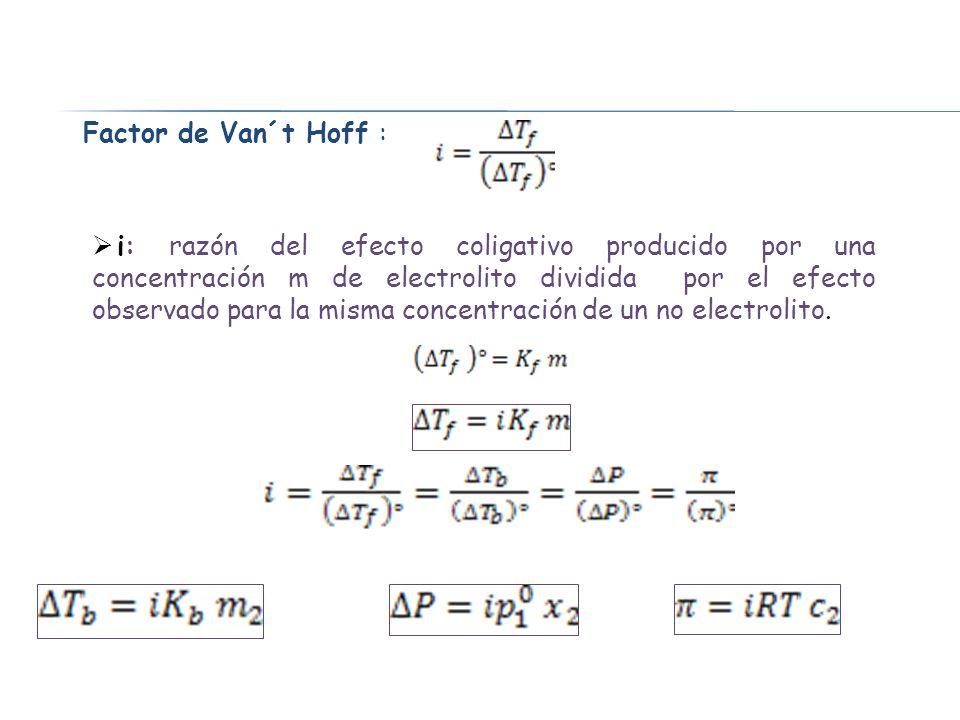 Factor de Van´t Hoff :