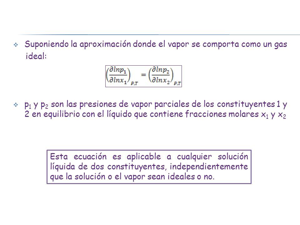 Suponiendo la aproximación donde el vapor se comporta como un gas