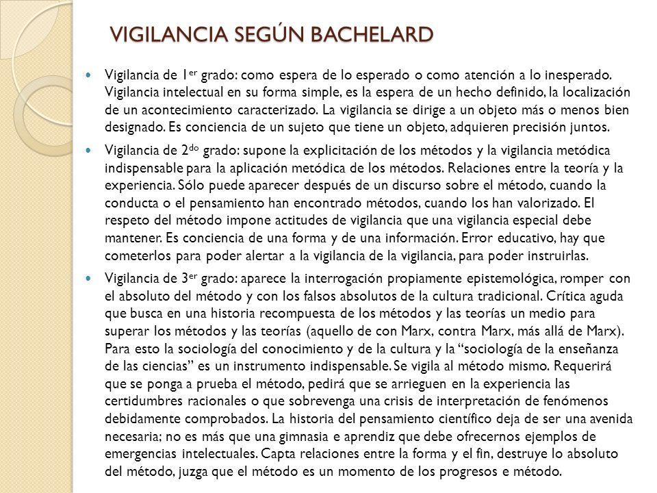 VIGILANCIA SEGÚN BACHELARD