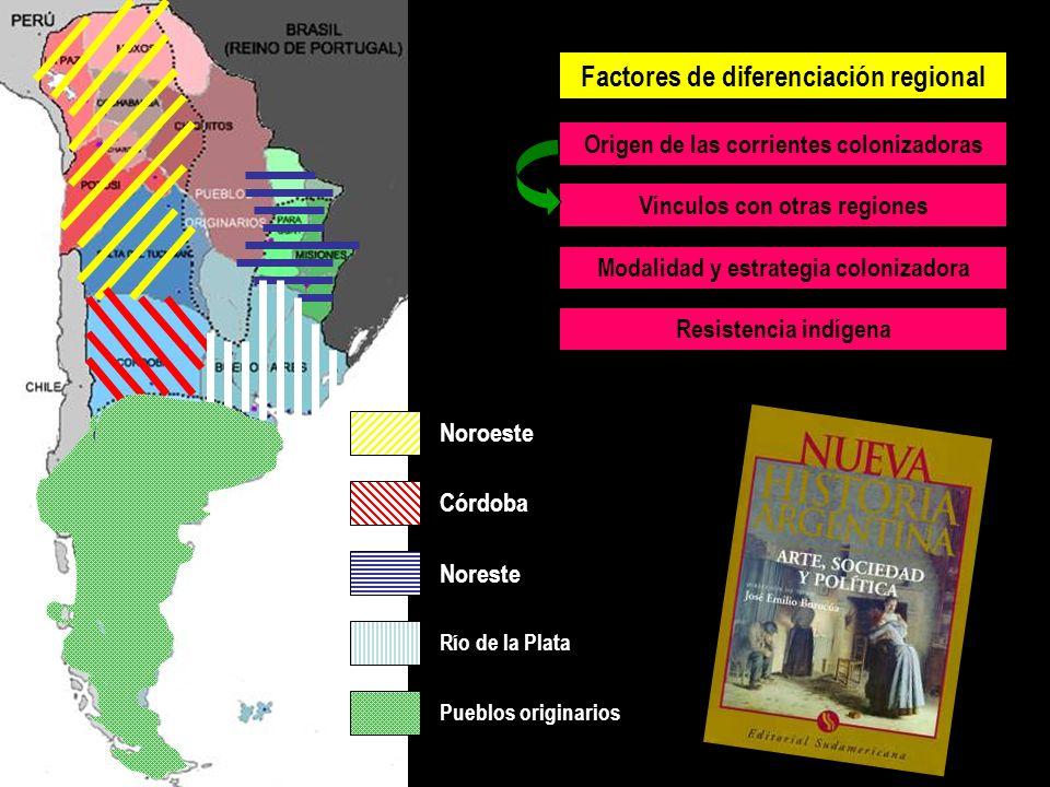 Factores de diferenciación regional