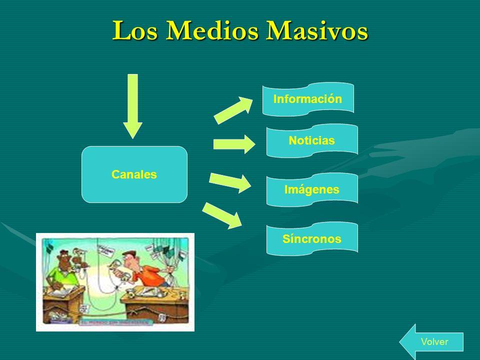Los Medios Masivos Información Noticias Canales Imágenes Síncronos