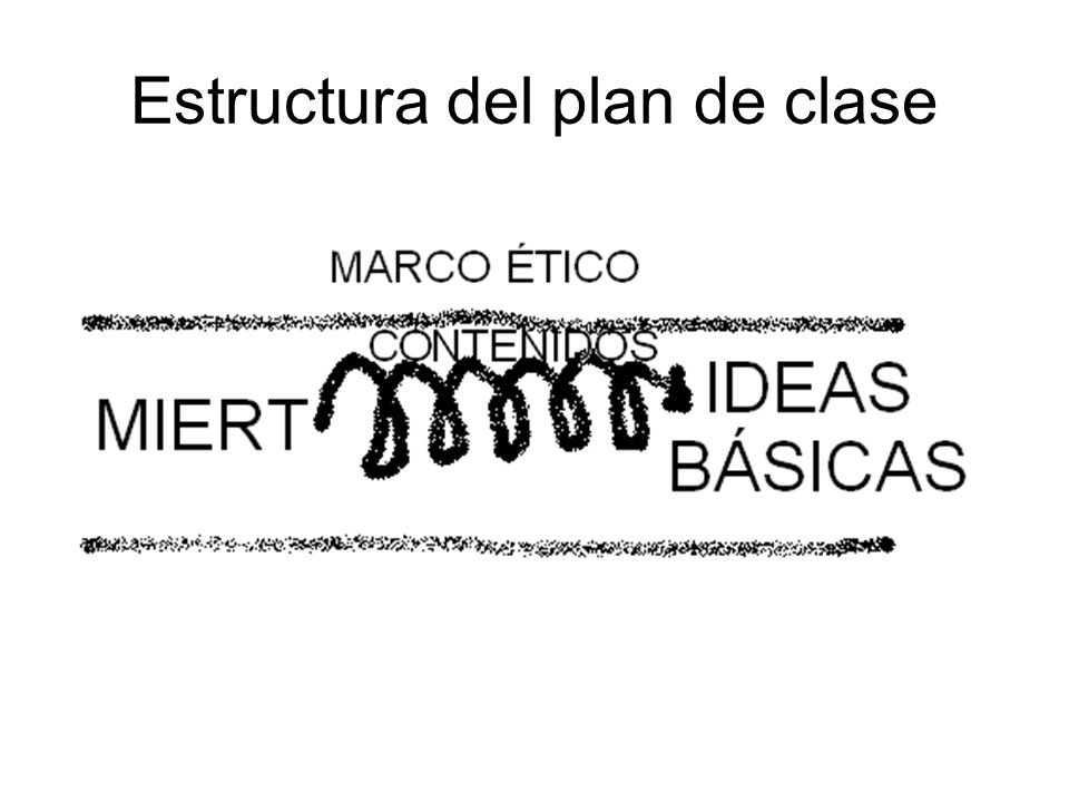 Estructura del plan de clase
