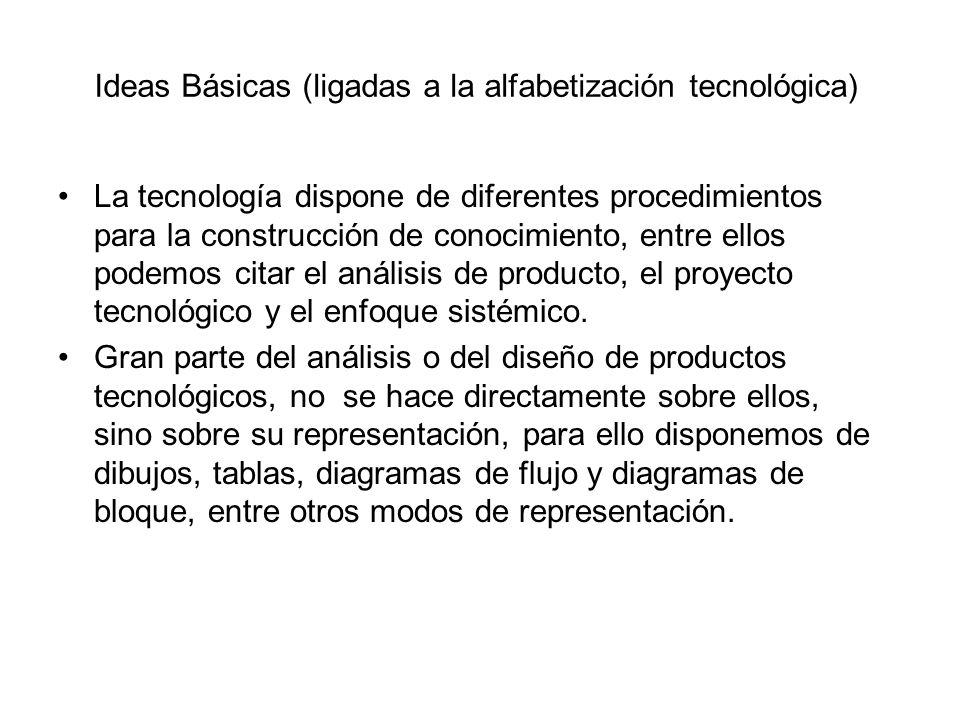 Ideas Básicas (ligadas a la alfabetización tecnológica)