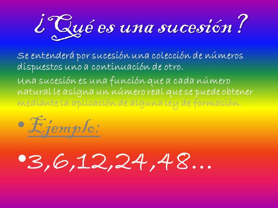 3,6,12,24,48… ¿Qué es una sucesión Ejemplo: