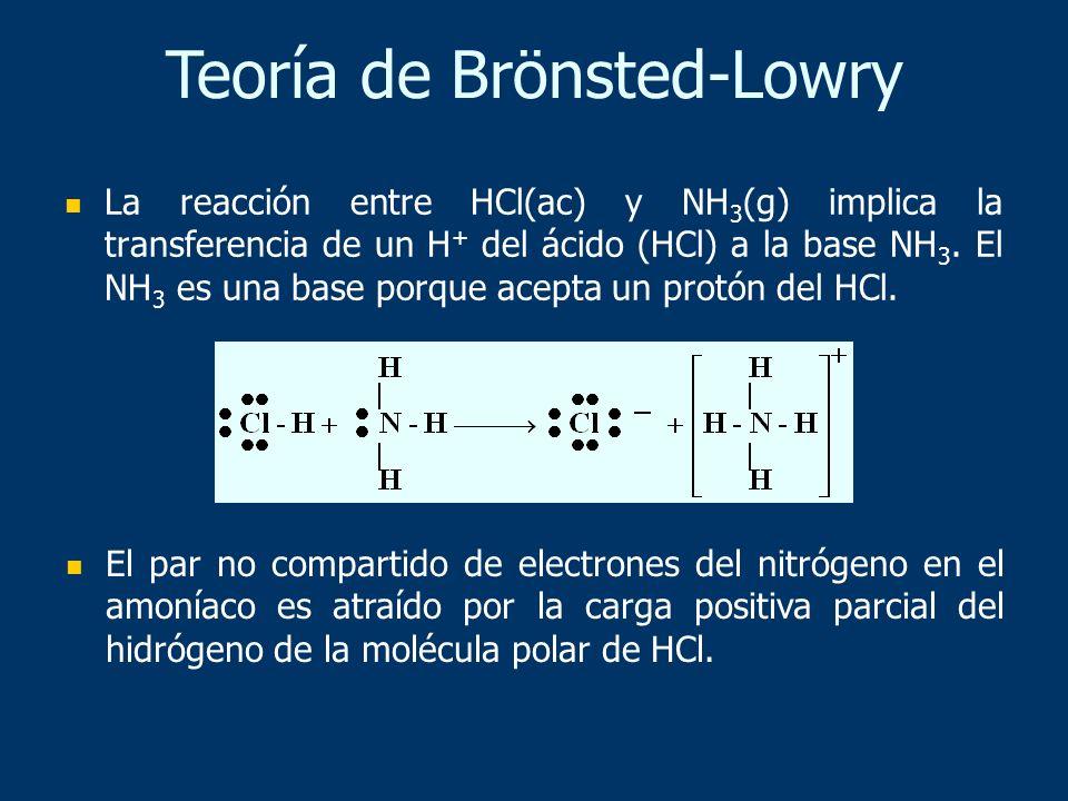 Teoría de Brönsted-Lowry